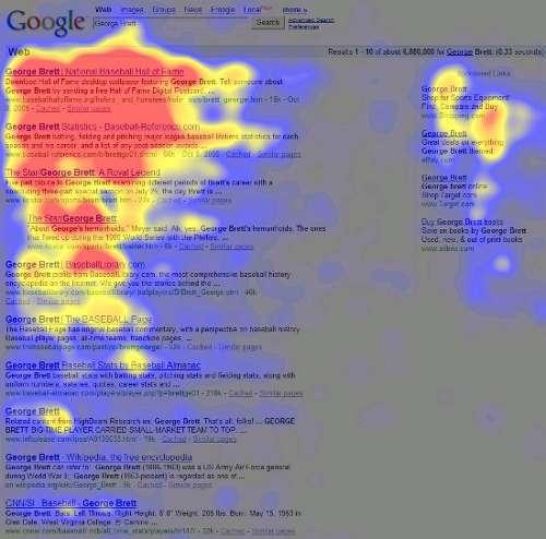 Google Isı Haritası