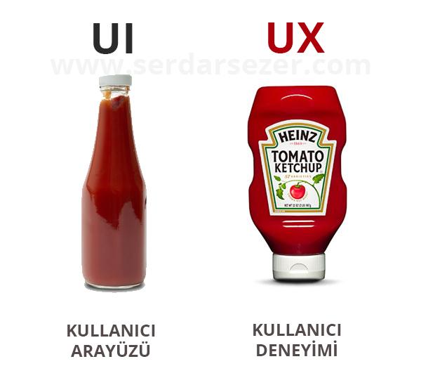 ui, ux tasarım